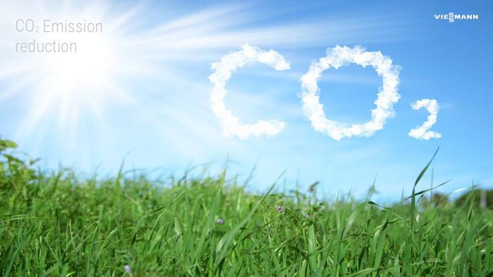 co2 emission reduction